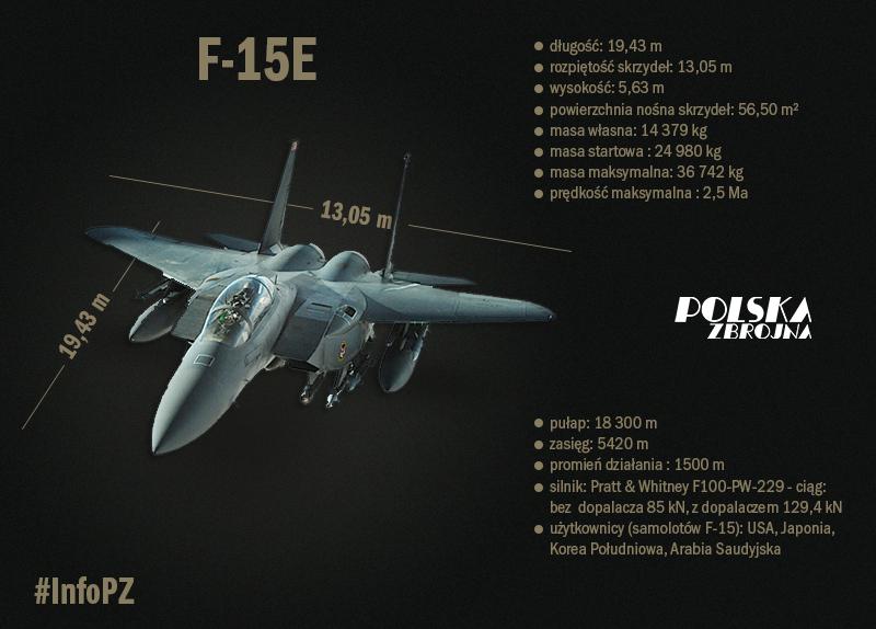 samolot dla polskiej armii